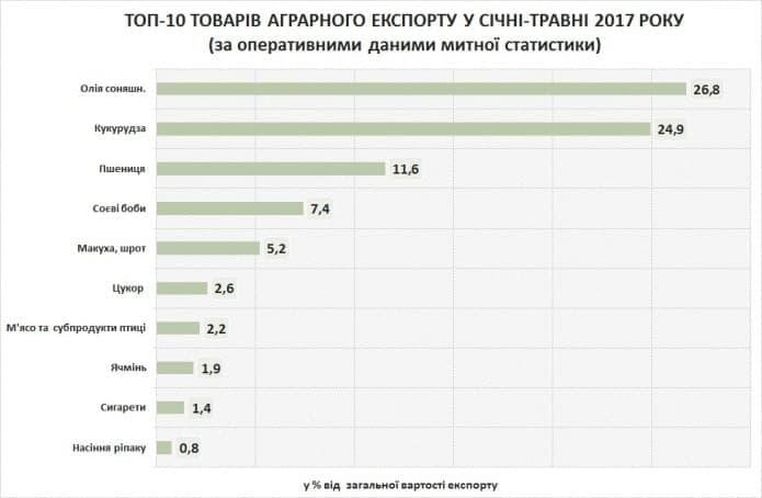 Опт поставки импорт экспорт украина высокие ставки смотреть онлайн бесплатно в хорошем качестве все серии